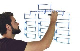 El organigrama de tu proyecto